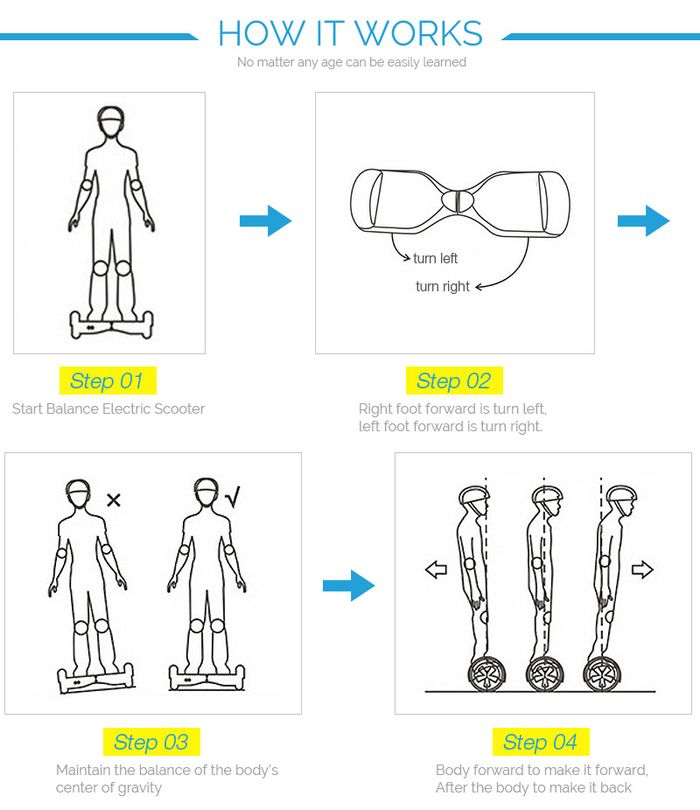 How does a Self-Balancing Scooter Work