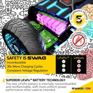 Swagtron Swagboard Vibe T580 Hoverboard Battery
